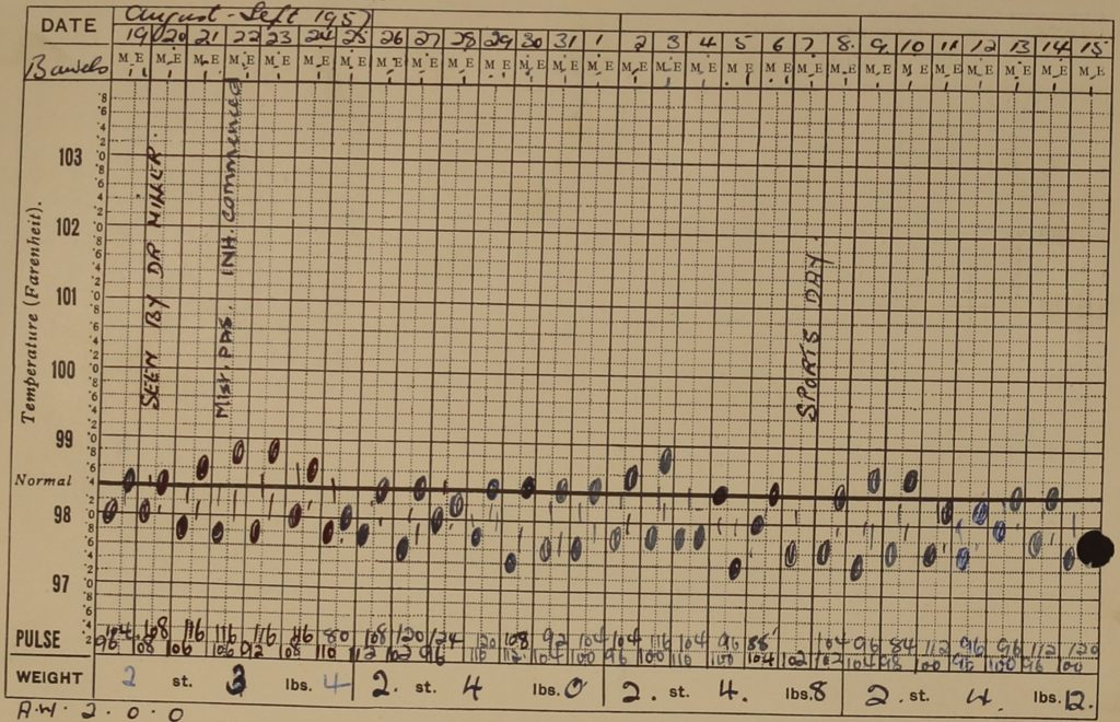 Sports day 1957 shown on a temperature chart from a patient's file.